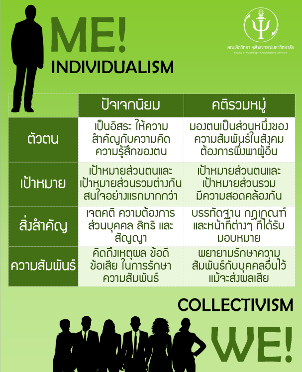 Indi-Collect